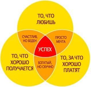 ideajob